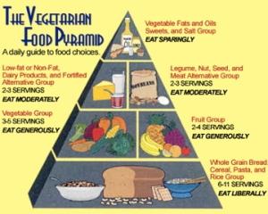 Pyramid-Vegetarian-01